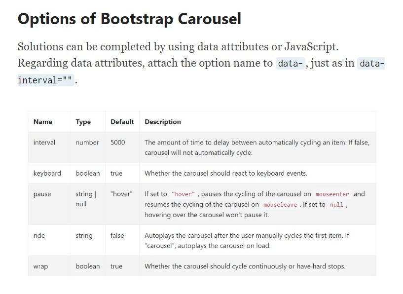 Carousel Bootstrap Responsive