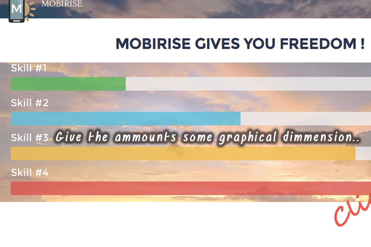 Best Mobile Web Development Software Mac